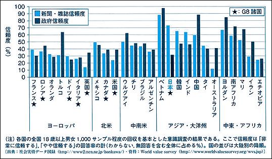 視点1 日本医療再生を阻むもの 本田宏(月刊/保険診療・2014年10月より)